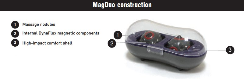 MagDuo Construction